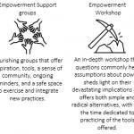 Empowerment-services-1